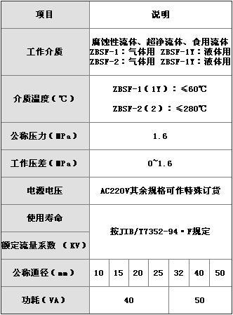 ZBSF系列电磁阀