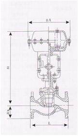 PJZJP气动单座调节阀