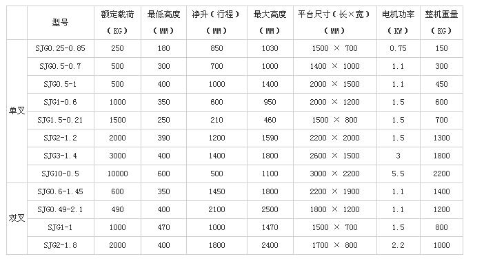 固定式装卸平台参数.png