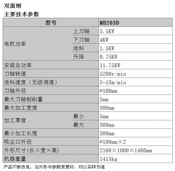 MB203D双面刨.png