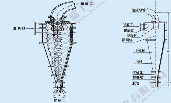 旋流器组1.jpg