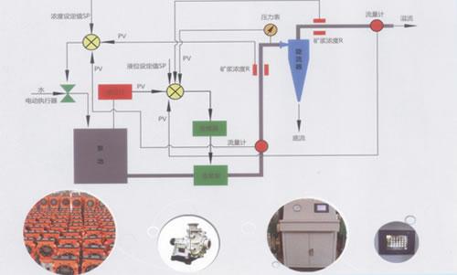 旋流器组3.jpg
