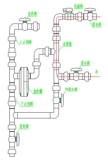 脉动式自动加药机1.jpg