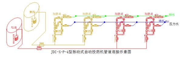 脉动式自动加药机3.jpg