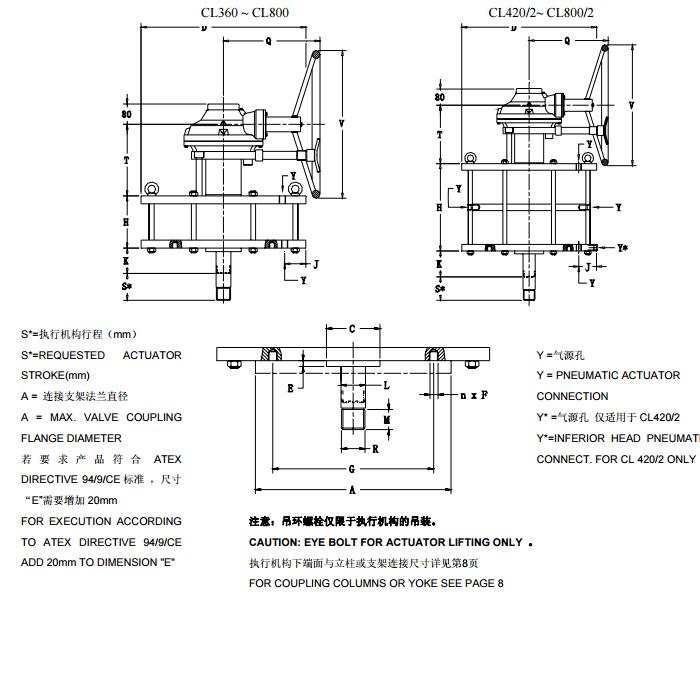 BQ闸阀气动执行器