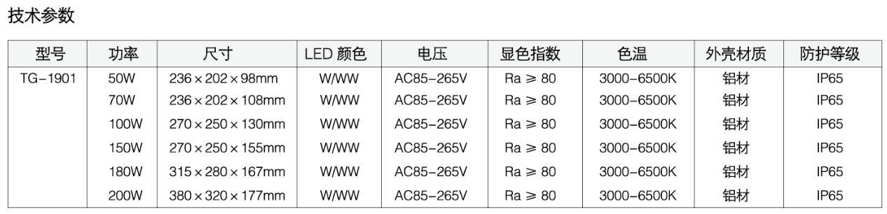 TG-1901-150W技术参数.jpg