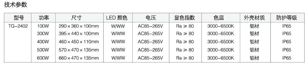 TG-2402-600W参数.jpg