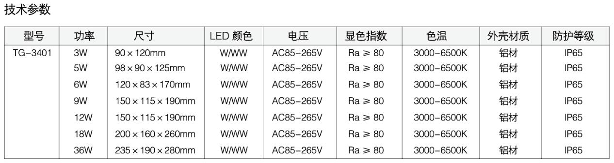 TG-3401-36W技术参数.jpg