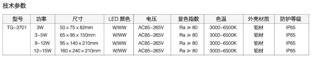TG-3701-(12-15)W技术参数.jpg