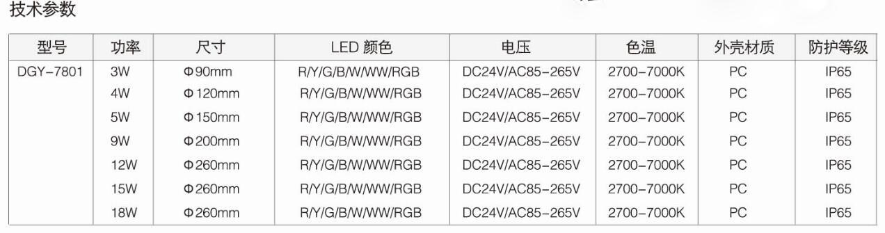DGY-7801参数.jpg