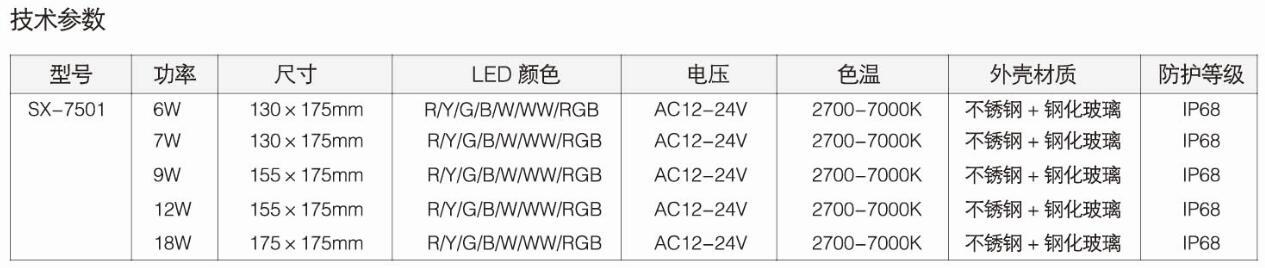 SX-7501参数.jpg