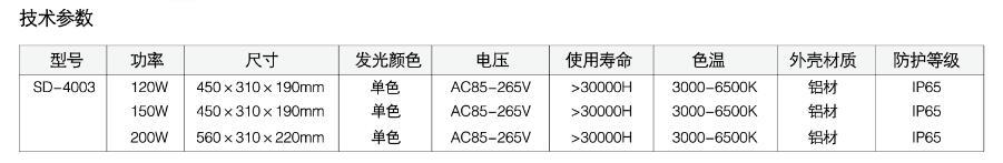 SD-4003-200W参数.jpg