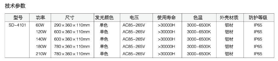SD-4101-210W参数.jpg