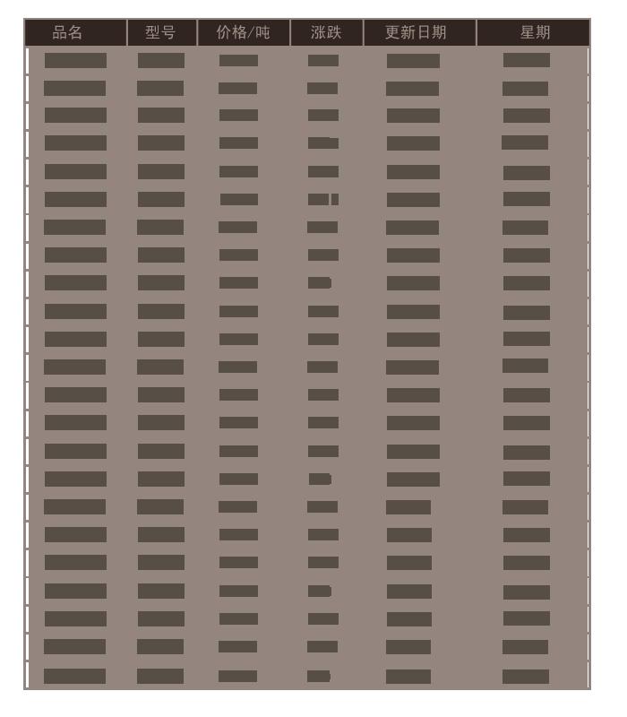 31天報價【3】.png