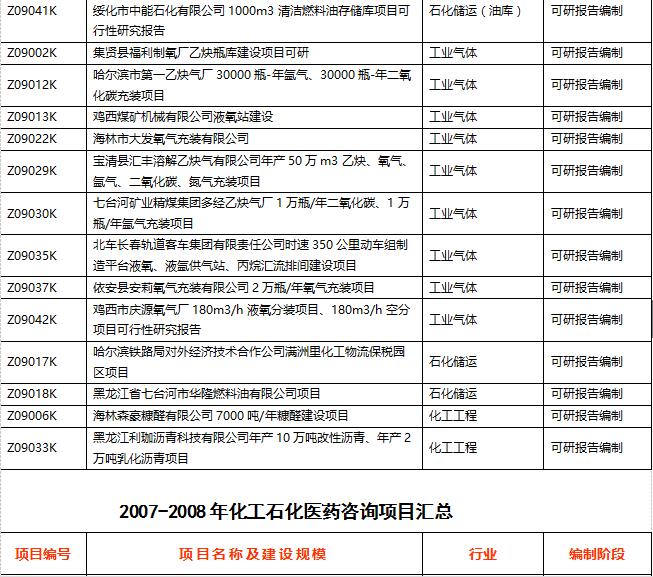 化工咨詢16 QQ圖片20170403005724.png