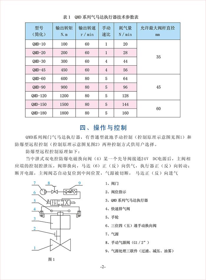 圣邦QMD系列阀门气马达执行器使用说明书-3.jpg