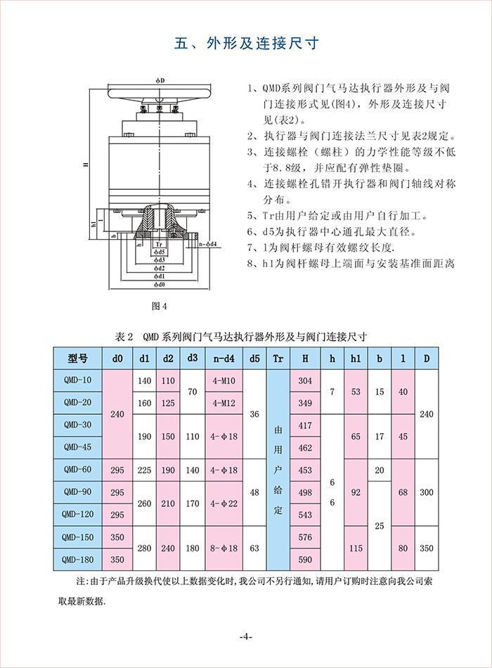 圣邦QMD系列阀门气马达执行器使用说明书-5.jpg