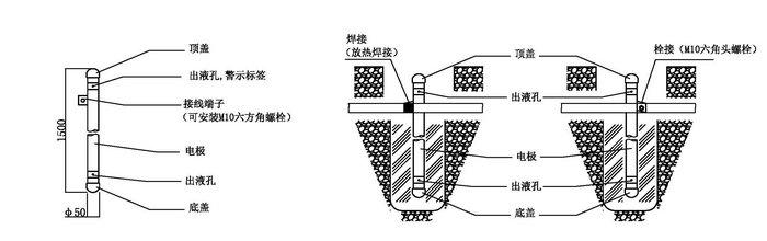 电解离子接地棒2.jpg