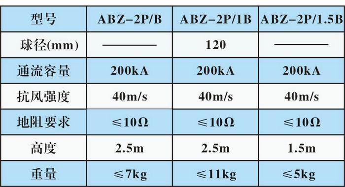 常规型接闪针系列2.jpg