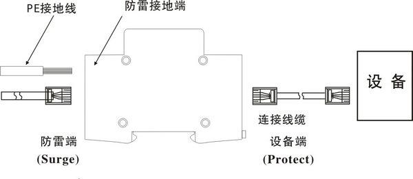 RJ11系列信号浪涌保护器5.jpg