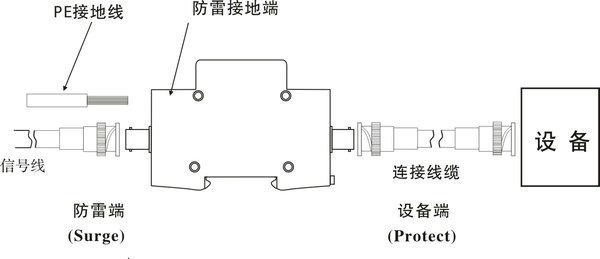BNC系列信号浪涌保护器5.jpg