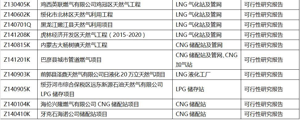 咨詢-燃氣-2014-2.png