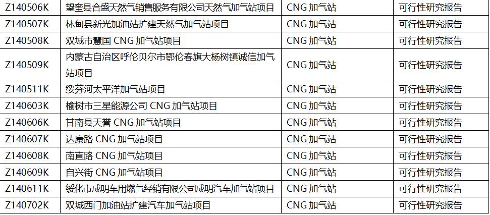 咨詢-燃氣-2014-4.png