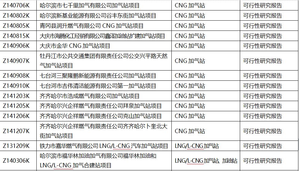 咨詢-燃氣-2014-5.png