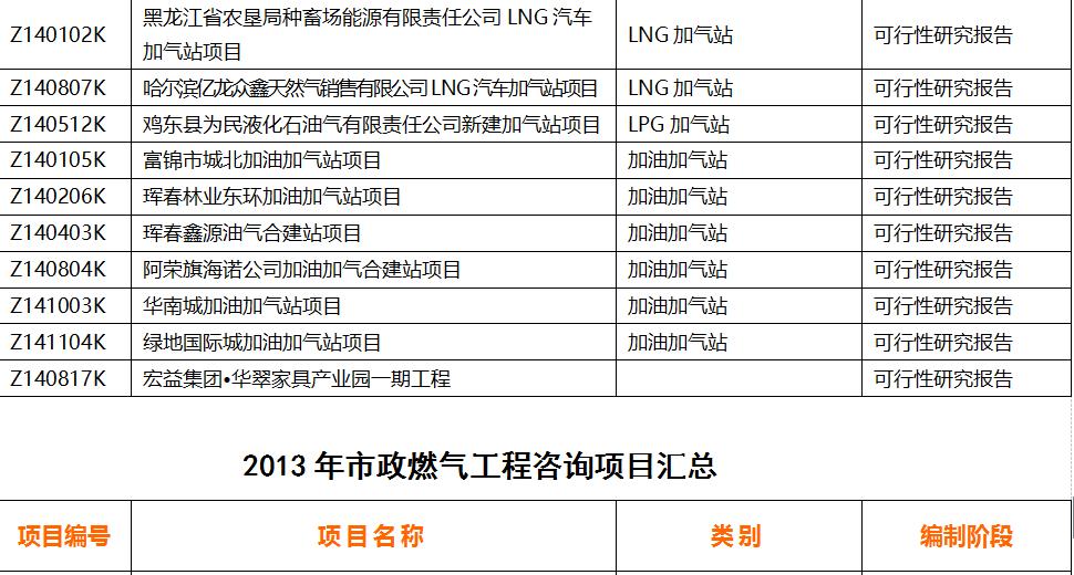 咨詢-燃氣-2013-1.png
