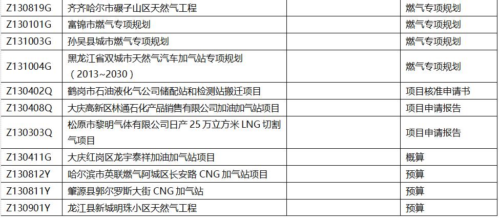咨詢-燃氣-2013-2.png
