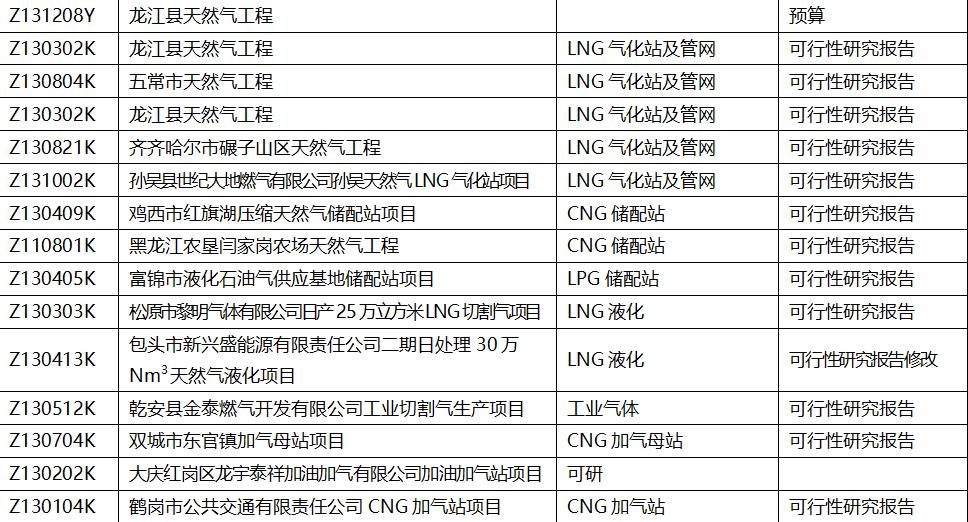 咨詢-燃氣-2013-3.png