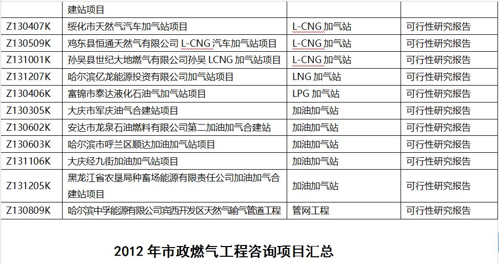 咨詢-燃氣-2013-7.png