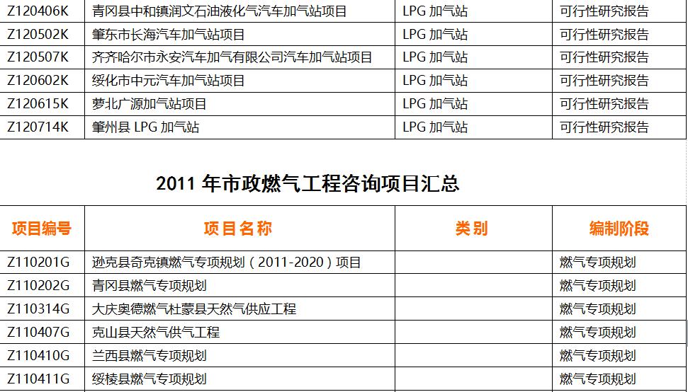 咨詢-燃氣-2011-1.png