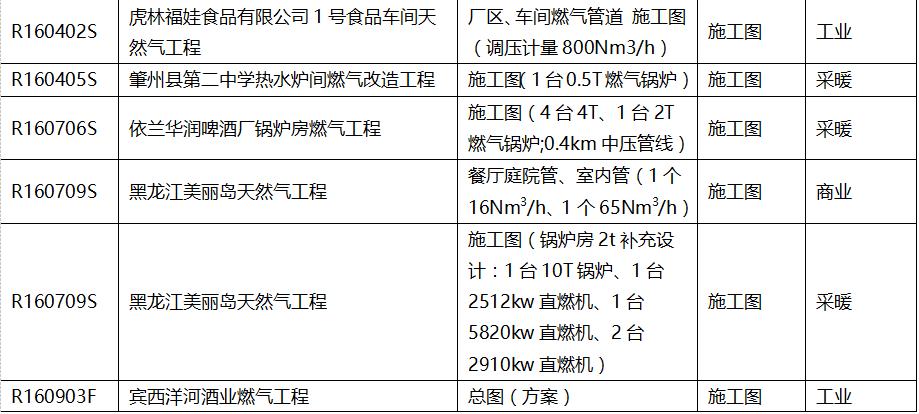 設計--燃氣-工業、商業、采暖-2.png