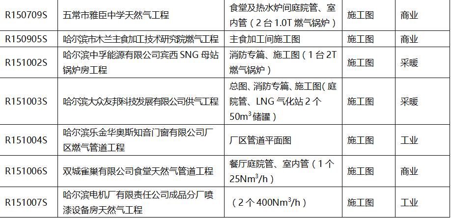 設計--燃氣-工業、商業、采暖-4.png