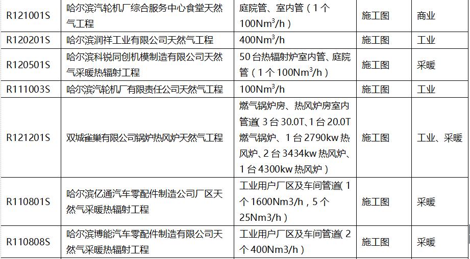 設計--燃氣-工業、商業、采暖-7.png