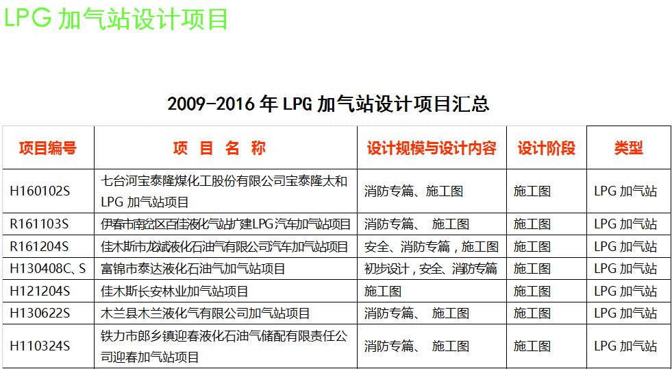 設計--燃氣-加氣站LPG-1.png