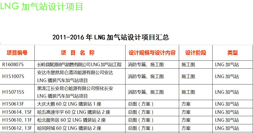设计-燃气加气站LNG-1.png