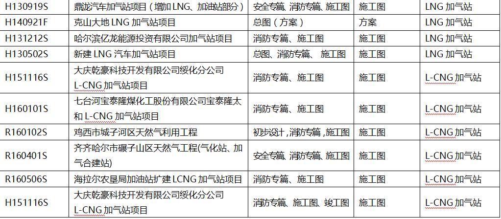 設計-燃氣加氣站LNG-2.png