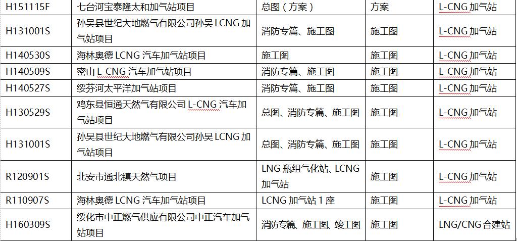 设计-燃气加气站LNG-3.png