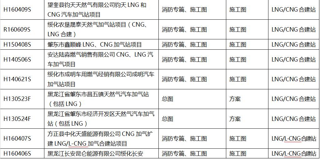 设计-燃气加气站LNG-4.png