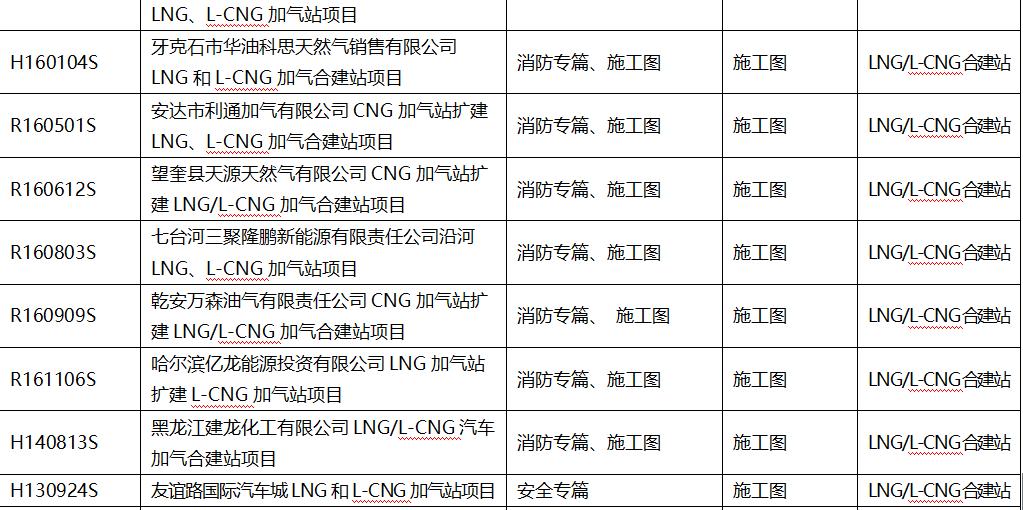 设计-燃气加气站LNG-5.png
