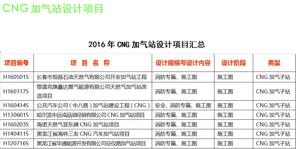 設計-燃氣加氣站CNG-1.png