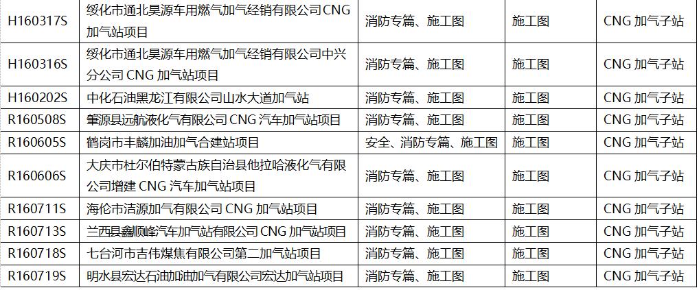 設計-燃氣加氣站CNG-2.png