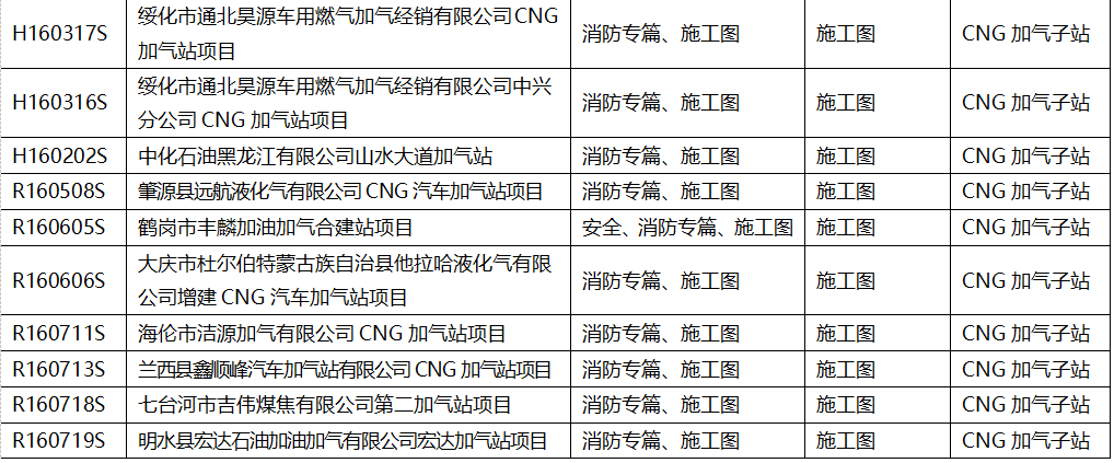 设计-燃气加气站CNG-2.png