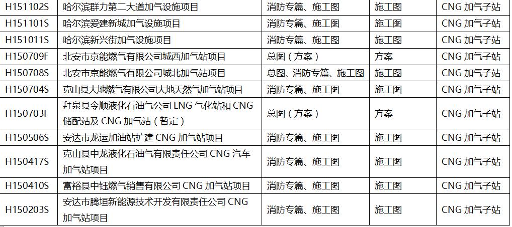 設計-燃氣加氣站CNG-4.png