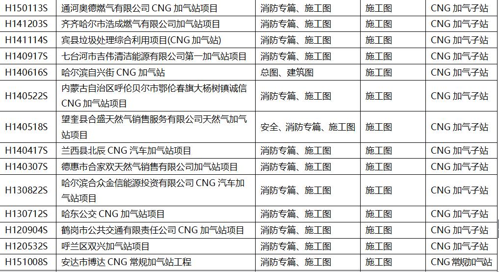设计-燃气加气站CNG-5.png
