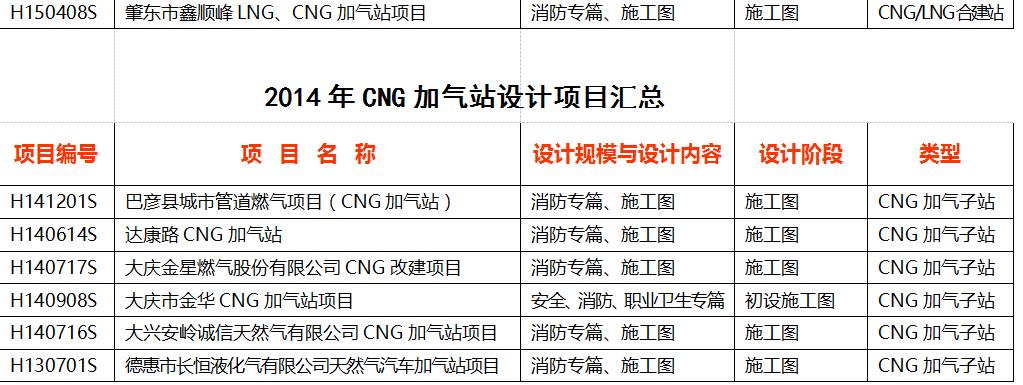 設計-燃氣加氣站CNG-6.png
