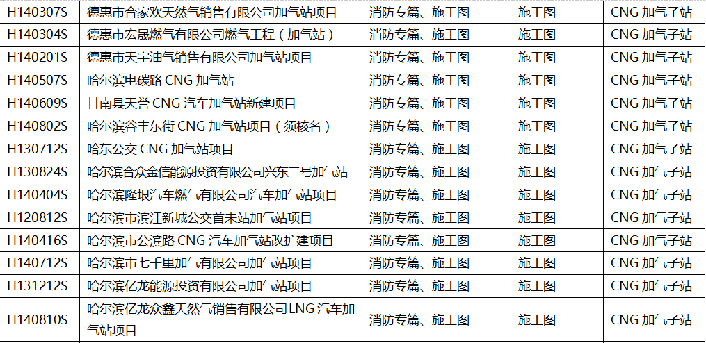 设计-燃气加气站CNG-7.png