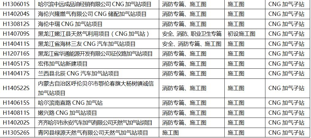 设计-燃气加气站CNG-8.png